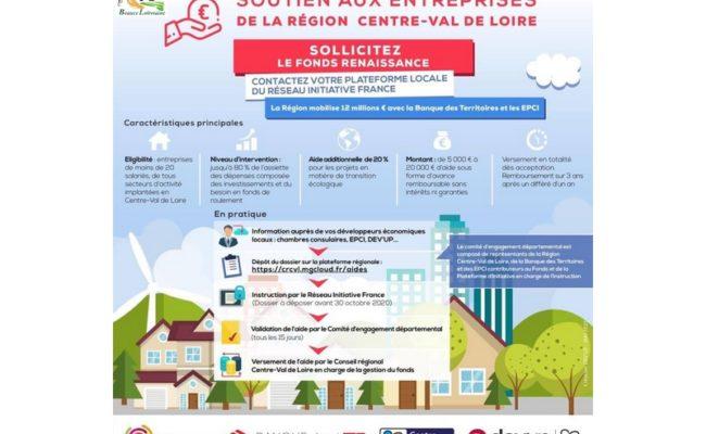 MàJ | Soutien aux Entreprises | Pour les besoins de trésorerie de 6.250 € et + : Fonds RENAISSANCE